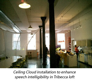 City Soundproofing Ceiling Cloud installation